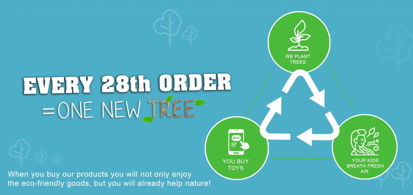 28 orders gives one new tree
